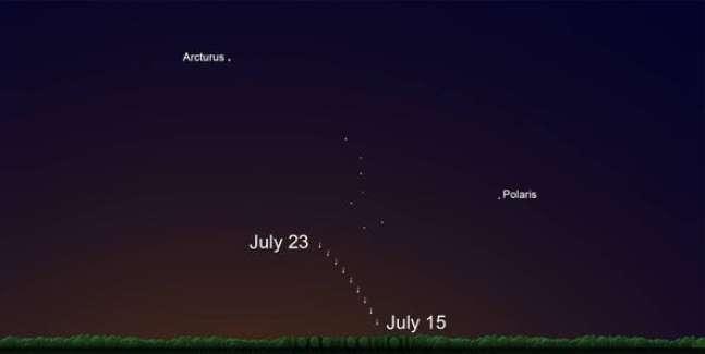 Traiettoria della cometa, si sta avvicinando all'Orsa Maggiore