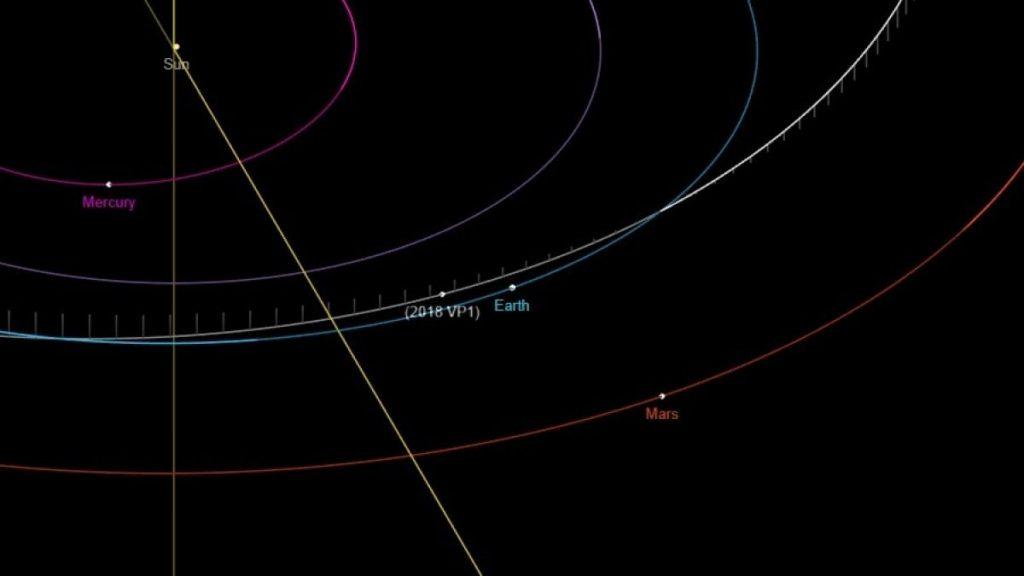 Un asteroide potrebbe colpire la Terra il 2 novembre. Ma il pericolo è relativo